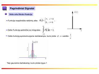 Delta funkciją aproksimuojame stačiakampiu, kurio plotis      , o  aukštis