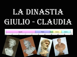 La dinastia Giulio - Claudia