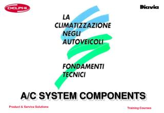 A/C SYSTEM COMPONENTS