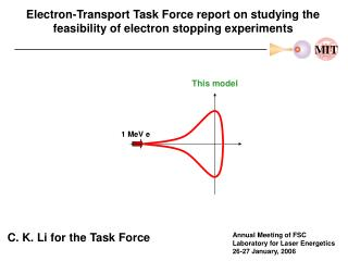 Electron-Transport Task Force report on studying the feasibility of electron stopping experiments