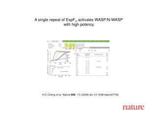 H-C Cheng et al. Nature 000 , 1-5 (2008) doi:10.1038/nature07160