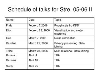 Schedule of talks for Stre. 05-06 II