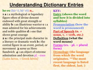 Understanding Dictionary Entries