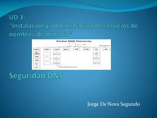 """UD 3:  """"Instalación y administración de servicios de  nombres de dominio"""" Seguridad DNS"""