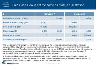 Free Cash Flow is not the same as profit, an illustration