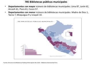 785 Bibliotecas públicas municipales