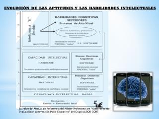 EVOLUCI�N  DE  LAS  APTITUDES  Y  LAS  HABILIDADES  INTELECTUALES