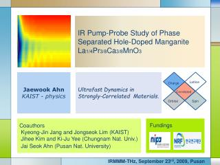 IR Pump-Probe Study of Phase  Separated Hole-Doped  Manganite La 1/4 Pr 3/8 Ca 3/8 MnO 3