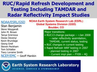 NOAA Earth System Research Lab ESRL  Global Systems Division GSD Boulder, CO