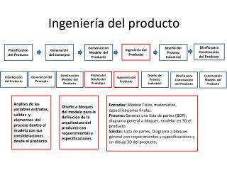 Ingenier�a  del  producto
