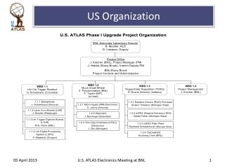 US Organization