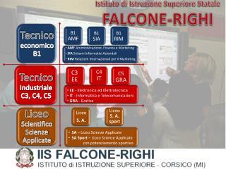 Istituto di Istruzione Superiore Statale FALCONE-RIGHI