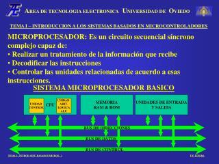 TEMA I – INTRODUCCION A LOS SISTEMAS BASADOS EN MICROCONTROLADORES