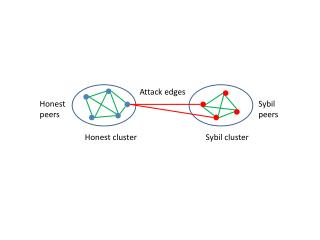 Honest cluster