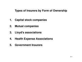 Types of Insurers by Form of Ownership