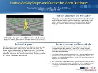 Human Activity Scripts and Queries for Video Databases
