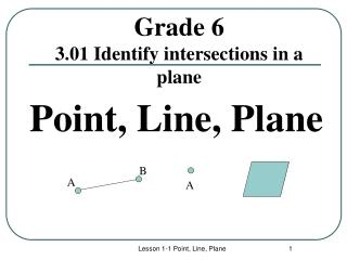 Grade 6 3.01 Identify intersections in a plane