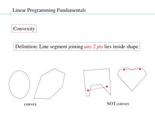 Linear Programming Fundamentals