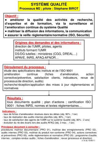 SYSTÈME QUALITÉ Processus M2 ; pilote : Stéphane BIROT