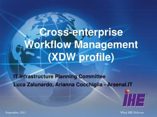 Cross-enterprise Workflow Management (XDW profile)