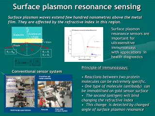 Surface plasmon resonance sensing