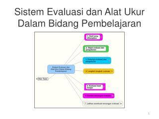 Sistem Evaluasi dan Alat Ukur Dalam Bidang Pembelajaran