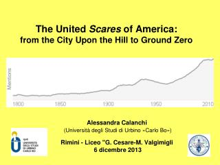 The United  Scares  of America:  from the City Upon the Hill to Ground Zero