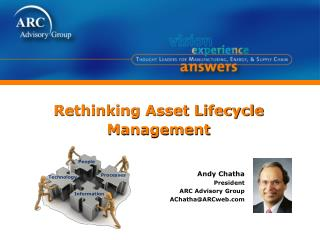 Rethinking Asset Lifecycle Management