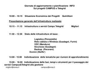 Giornata di aggiornamento e pianificazione INFO Sui progetti CAMPUS e Telegrid