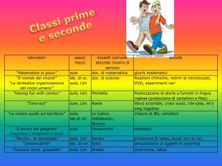 Classi prime  e seconde
