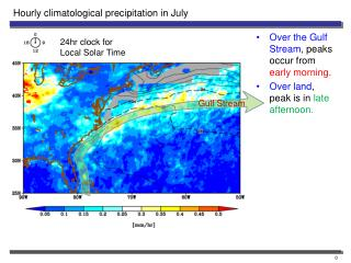 Hourly climatological precipitation in July