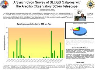 A Synchrotron Survey of SLUGS Galaxies with the Arecibo Observatory 305-m Telescope.