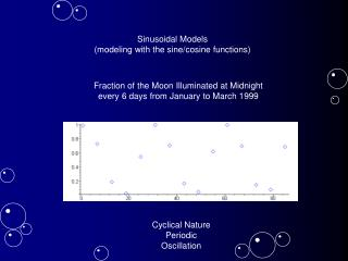 Sinusoidal Models (modeling with the sine/cosine functions)