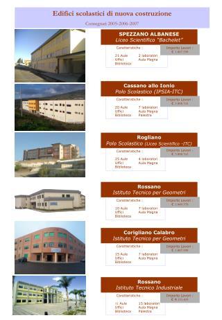 Edifici scolastici di nuova costruzione Consegnati 2005-2006-2007