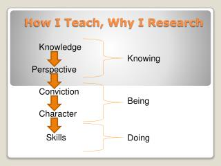 How I Teach, Why I Research