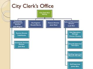 City Clerk's Office
