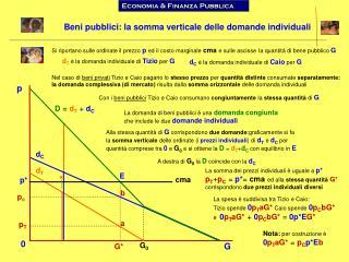 Beni pubblici: la somma verticale delle domande individuali