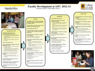 Faculty Development at ASU: 2012-13
