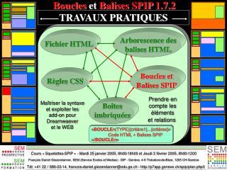 Cours «Squelettes-SPIP» - Mardi 25 janvier 2005, 8h00-18h00 et Jeudi 3 février 2005, 8h00-1200