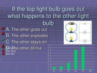 If the top light bulb goes out what happens to the other light bulb