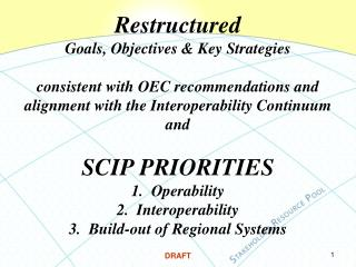 NECP  (National Emergency Communications Plan) Objectives