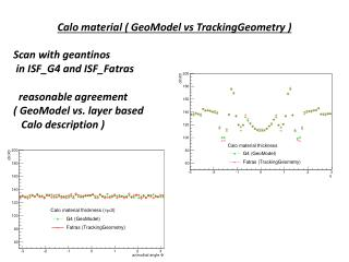 Calo  material (  GeoModel vs TrackingGeometry  )