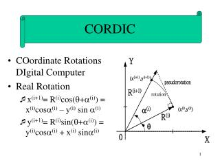 COordinate Rotations DIgital Computer Real Rotation