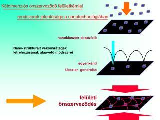 nanoklaszter-depozíció egyenkénti  klaszter- generálás felületi önszerveződés