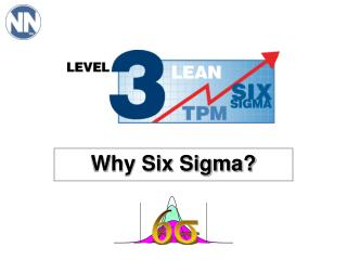 Why Six Sigma?