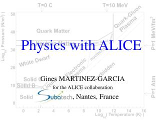 Physics with ALICE
