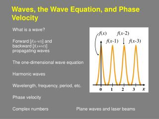 Waves, the Wave Equation, and Phase Velocity