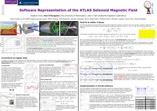 Software Representation of the ATLAS Solenoid Magnetic Field