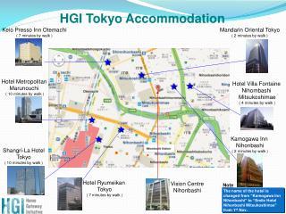 HGI Tokyo Accommodation