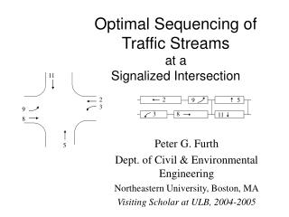 Optimal Sequencing of Traffic Streams  at a  Signalized Intersection